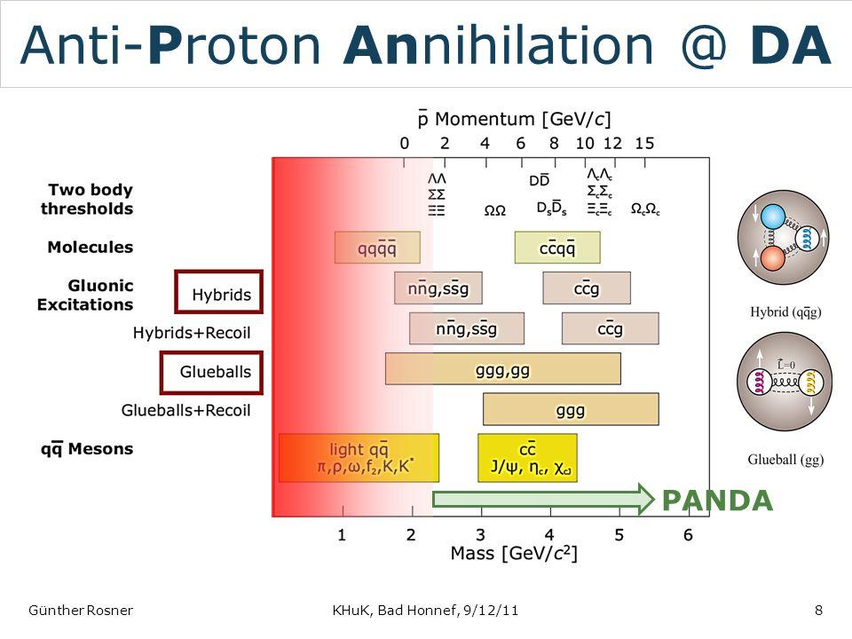 Anti-Proton Annihilation @ DA Günther RosnerKHuK, Bad Honnef, 9/12/118 PANDA