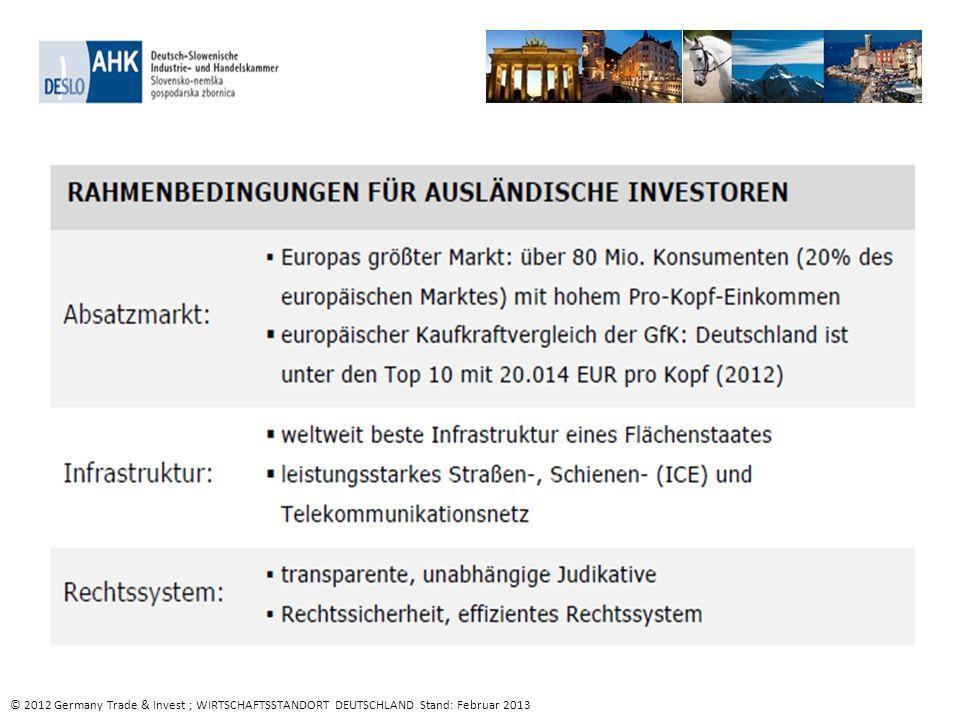 © 2012 Germany Trade & Invest ; WIRTSCHAFTSSTANDORT DEUTSCHLAND Stand: Februar 2013