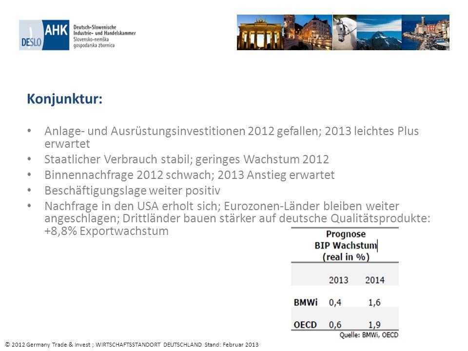 Konjunktur: Anlage- und Ausrüstungsinvestitionen 2012 gefallen; 2013 leichtes Plus erwartet Staatlicher Verbrauch stabil; geringes Wachstum 2012 Binne