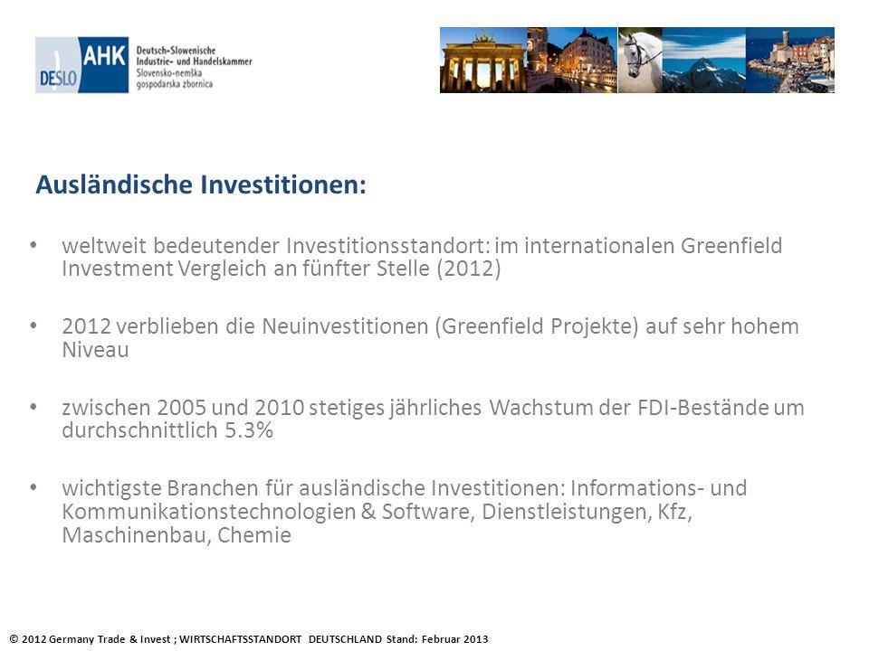 Ausländische Investitionen: weltweit bedeutender Investitionsstandort: im internationalen Greenfield Investment Vergleich an fünfter Stelle (2012) 201