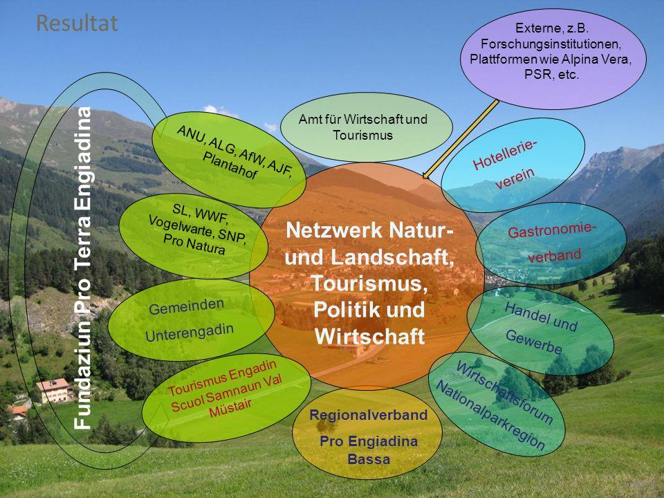 Alpen Woche 2012, Val Poschiavo Fundaziun Pro Terra Engiadina Regionalverband Pro Engiadina Bassa Folie 4 Netzwerk Natur- und Landschaft, Tourismus, P