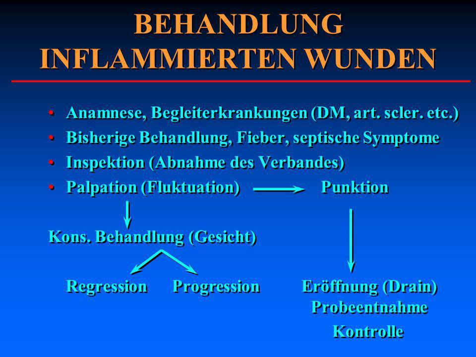 Anamnese, Begleiterkrankungen (DM, art. scler. etc.) Bisherige Behandlung, Fieber, septische Symptome Inspektion (Abnahme des Verbandes) Palpation (Fl