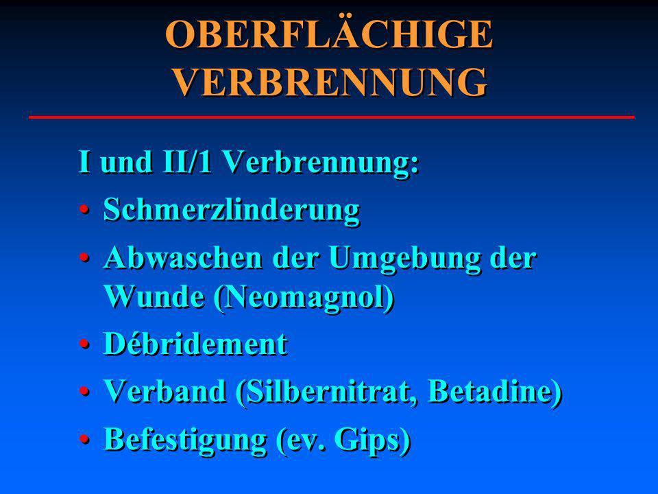 OBERFLÄCHIGE VERBRENNUNG I und II/1 Verbrennung: Schmerzlinderung Abwaschen der Umgebung der Wunde (Neomagnol) Débridement Verband (Silbernitrat, Beta