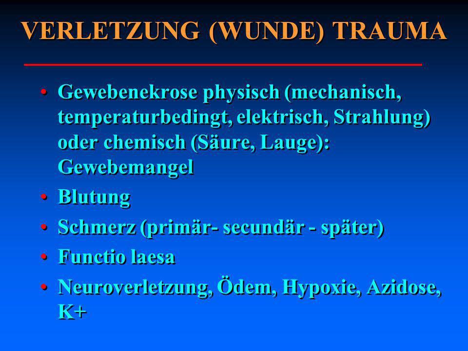 Gewebenekrose physisch (mechanisch, temperaturbedingt, elektrisch, Strahlung) oder chemisch (Säure, Lauge): Gewebemangel Blutung Schmerz (primär- secu