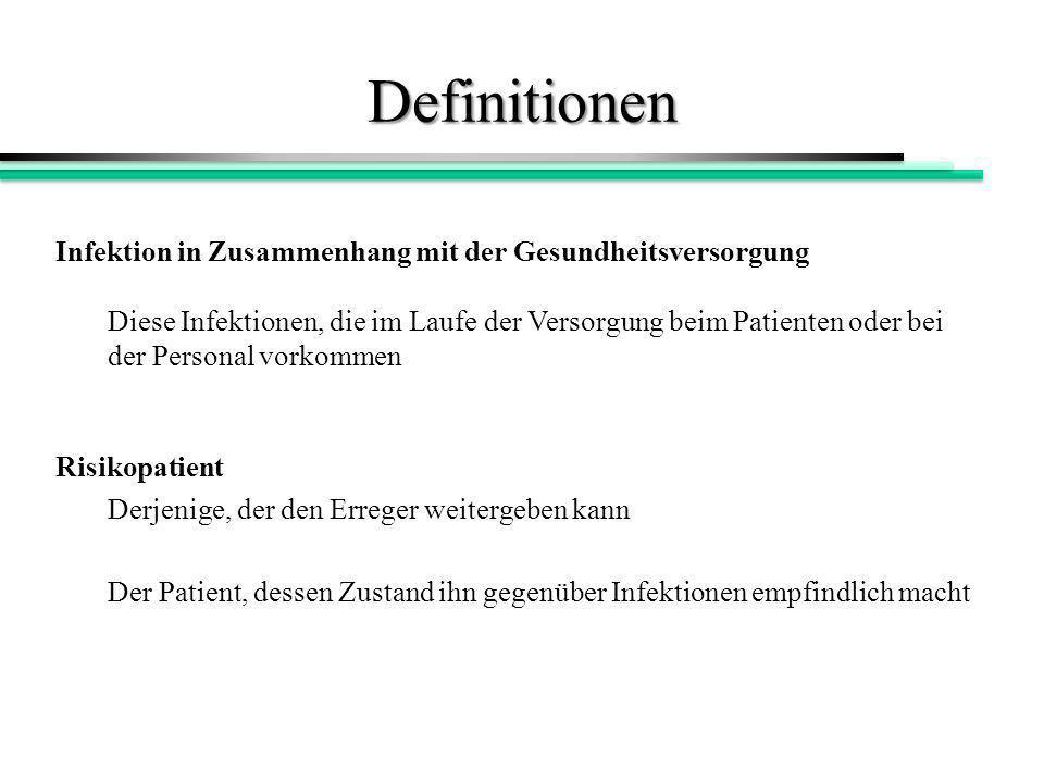 Definitionen Infektion in Zusammenhang mit der Gesundheitsversorgung Diese Infektionen, die im Laufe der Versorgung beim Patienten oder bei der Person