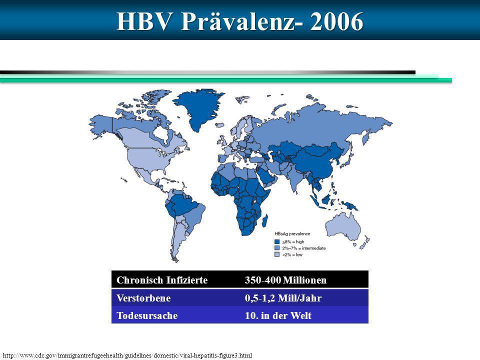 HBV Prävalenz- 2006 http://www.cdc.gov/immigrantrefugeehealth/guidelines/domestic/viral-hepatitis-figure3.html Chronisch Infizierte350-400 Millionen V