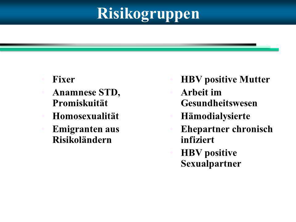 Risikogruppen Fixer Anamnese STD, Promiskuität Homosexualität Emigranten aus Risikoländern HBV positive Mutter Arbeit im Gesundheitswesen Hämodialysie