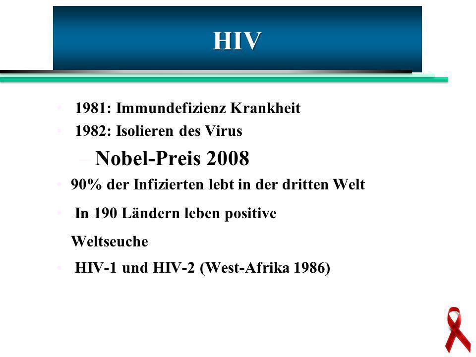 HIV 1981: Immundefizienz Krankheit 1982: Isolieren des Virus –Nobel-Preis 2008 90% der Infizierten lebt in der dritten Welt In 190 Ländern leben posit