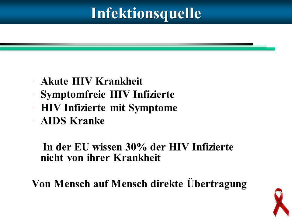 Infektionsquelle Akute HIV Krankheit Symptomfreie HIV Infizierte HIV Infizierte mit Symptome AIDS Kranke In der EU wissen 30% der HIV Infizierte nicht