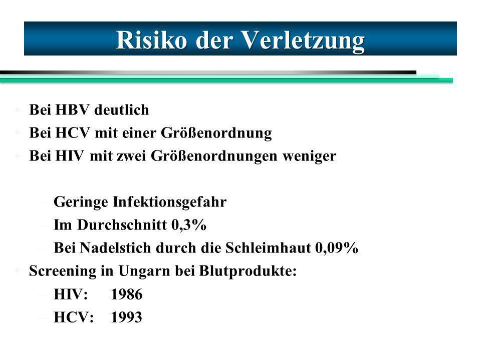 Risiko der Verletzung Bei HBV deutlich Bei HCV mit einer Größenordnung Bei HIV mit zwei Größenordnungen weniger –Geringe Infektionsgefahr –Im Durchsch