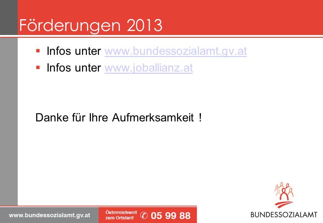 Förderungen 2013 Infos unter www.bundessozialamt.gv.atwww.bundessozialamt.gv.at Infos unter www.joballianz.atwww.joballianz.at Danke für Ihre Aufmerksamkeit !