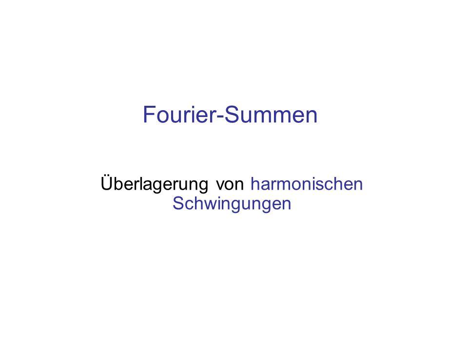 Fourier-Summen Überlagerung von harmonischen Schwingungen