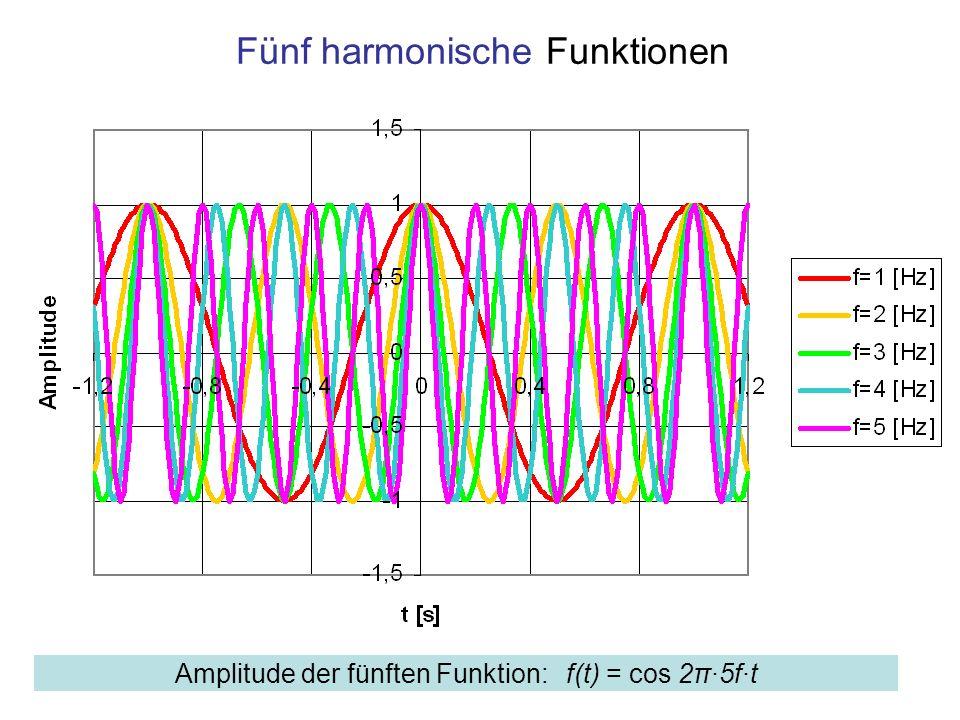 Fünf harmonische Funktionen Amplitude der fünften Funktion: f(t) = cos 2π·5f·t