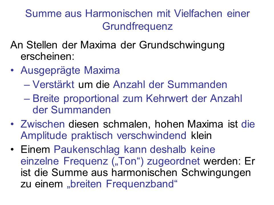 Summe aus Harmonischen mit Vielfachen einer Grundfrequenz An Stellen der Maxima der Grundschwingung erscheinen: Ausgeprägte Maxima –Verstärkt um die A