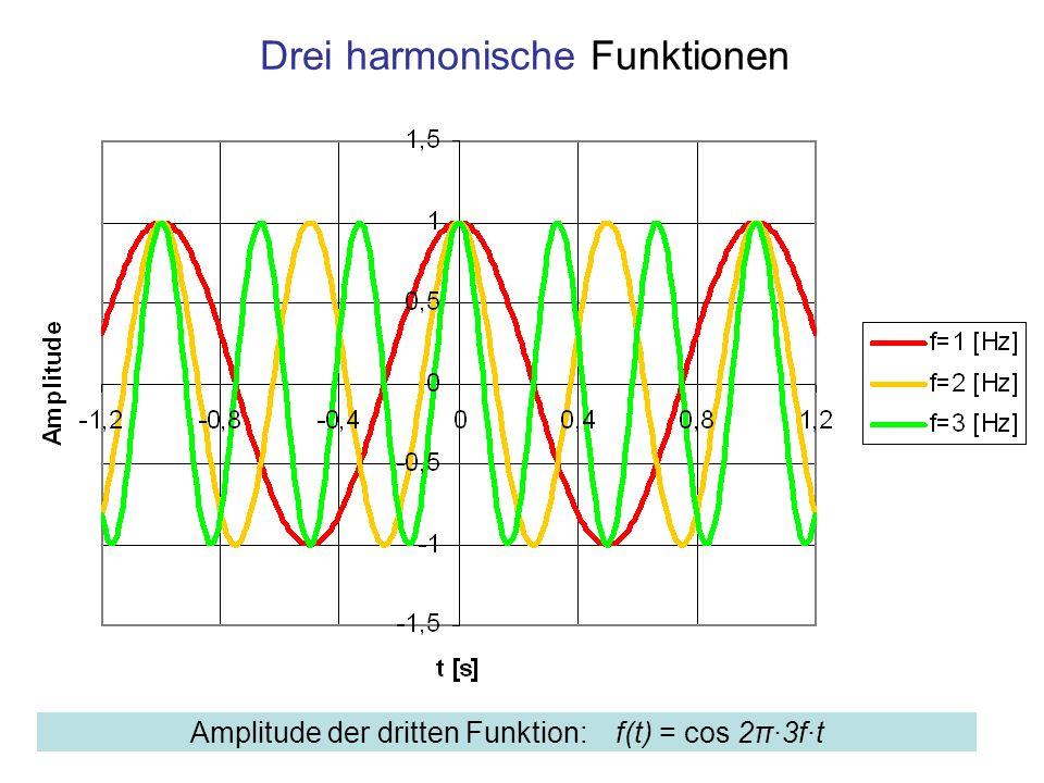 Drei harmonische Funktionen Amplitude der dritten Funktion: f(t) = cos 2π·3f·t