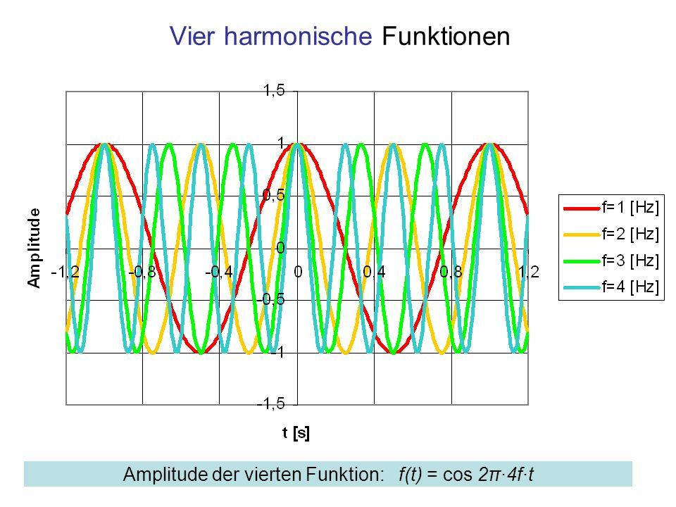 Vier harmonische Funktionen Amplitude der vierten Funktion: f(t) = cos 2π·4f·t