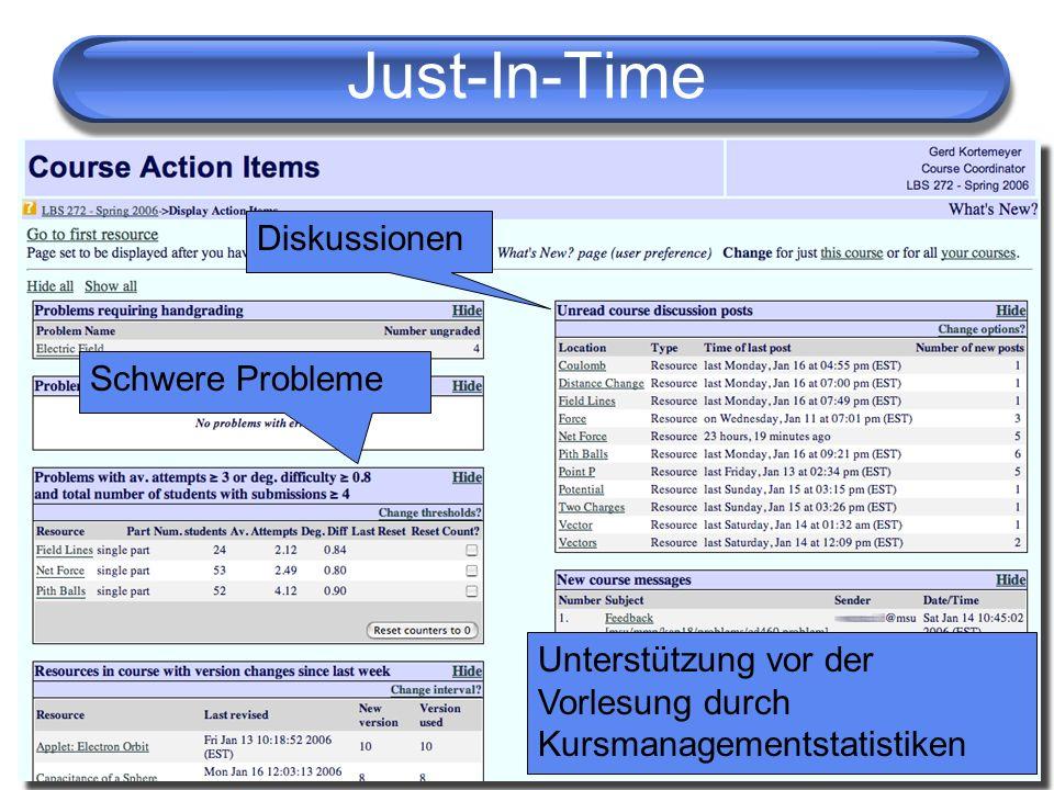 Just-In-Time Schwere Probleme Diskussionen Unterstützung vor der Vorlesung durch Kursmanagementstatistiken