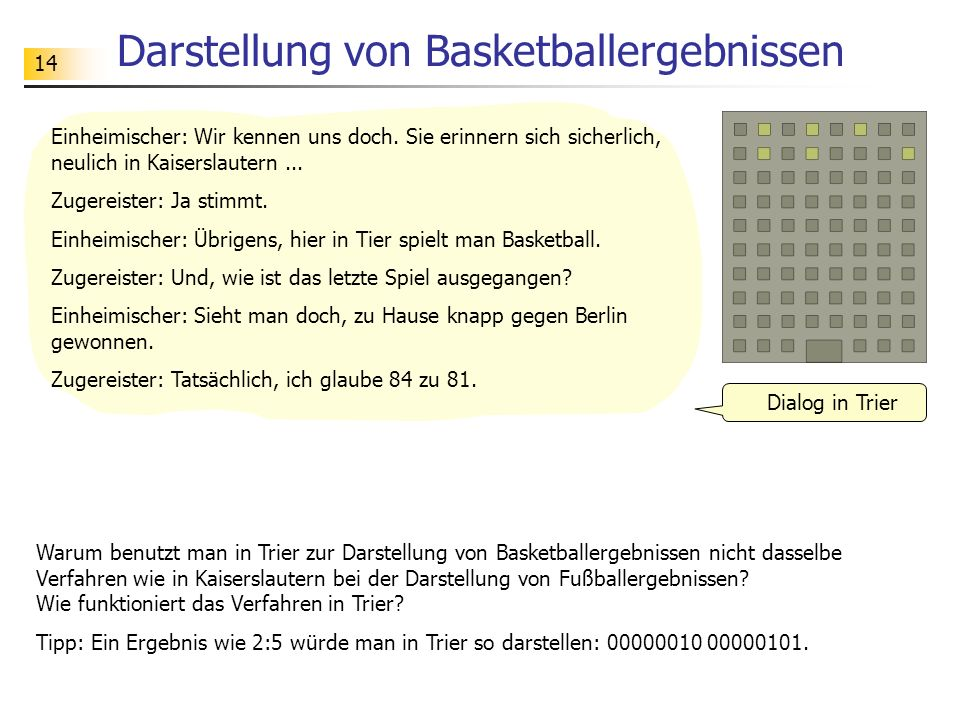 14 Darstellung von Basketballergebnissen Einheimischer: Wir kennen uns doch. Sie erinnern sich sicherlich, neulich in Kaiserslautern... Zugereister: J