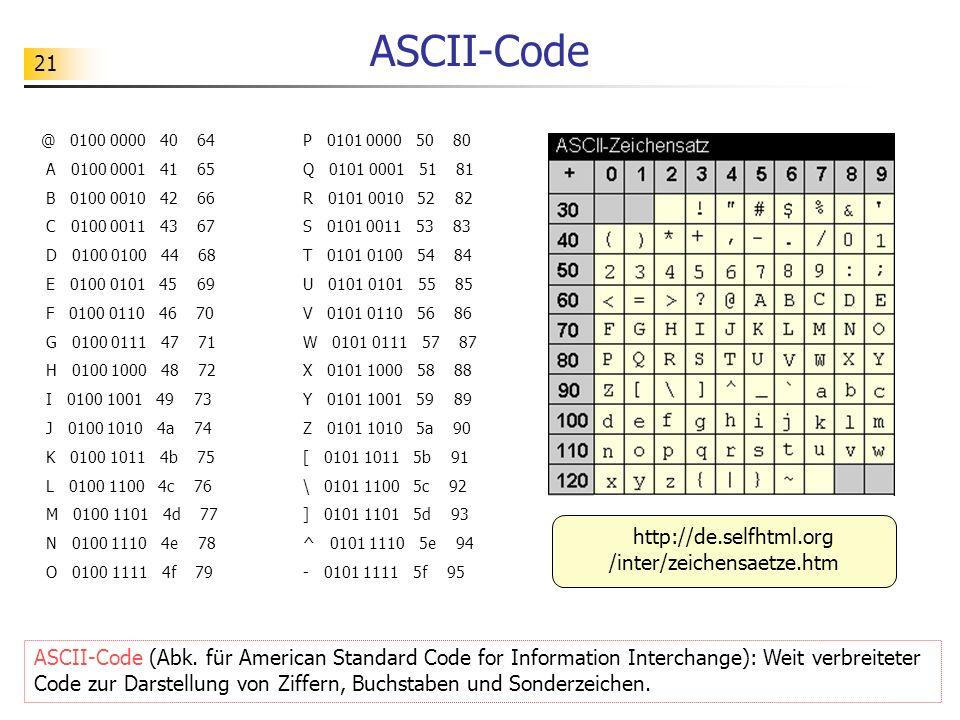 21 ASCII-Code @ 0100 0000 40 64 A 0100 0001 41 65 B 0100 0010 42 66 C 0100 0011 43 67 D 0100 0100 44 68 E 0100 0101 45 69 F 0100 0110 46 70 G 0100 011