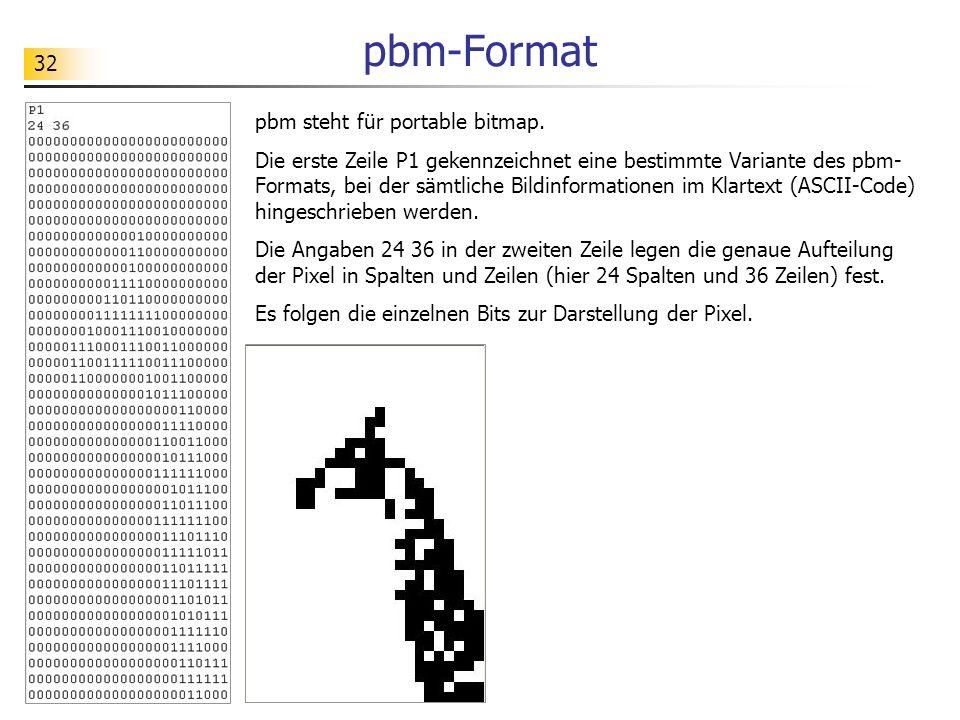 32 pbm-Format pbm steht für portable bitmap. Die erste Zeile P1 gekennzeichnet eine bestimmte Variante des pbm- Formats, bei der sämtliche Bildinforma