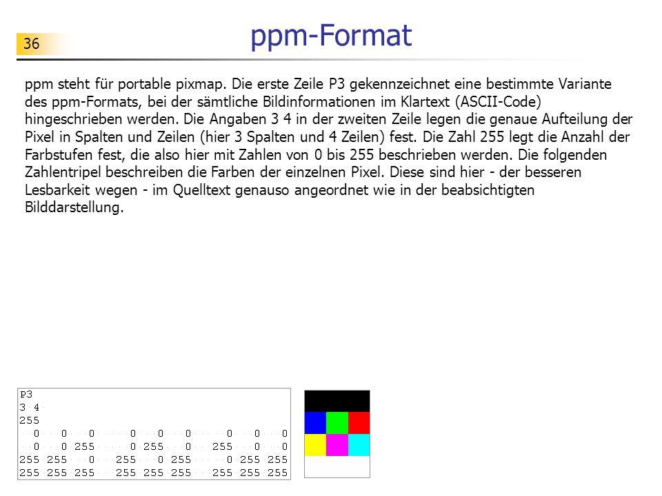 36 ppm-Format ppm steht für portable pixmap. Die erste Zeile P3 gekennzeichnet eine bestimmte Variante des ppm-Formats, bei der sämtliche Bildinformat