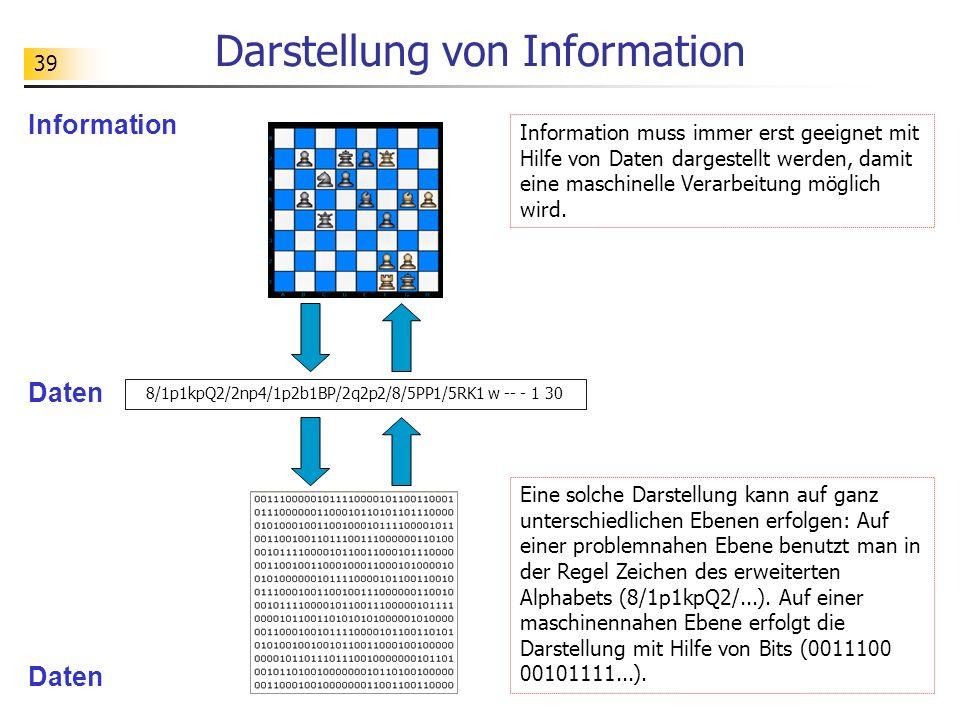 39 Darstellung von Information Information muss immer erst geeignet mit Hilfe von Daten dargestellt werden, damit eine maschinelle Verarbeitung möglic