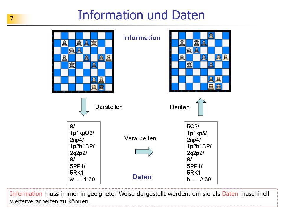 7 Information und Daten Information muss immer in geeigneter Weise dargestellt werden, um sie als Daten maschinell weiterverarbeiten zu können.