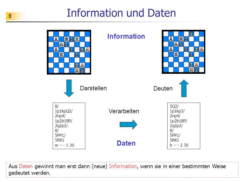 8 Information und Daten Aus Daten gewinnt man erst dann (neue) Information, wenn sie in einer bestimmten Weise gedeutet werden. 8/ 1p1kpQ2/ 2np4/ 1p2b