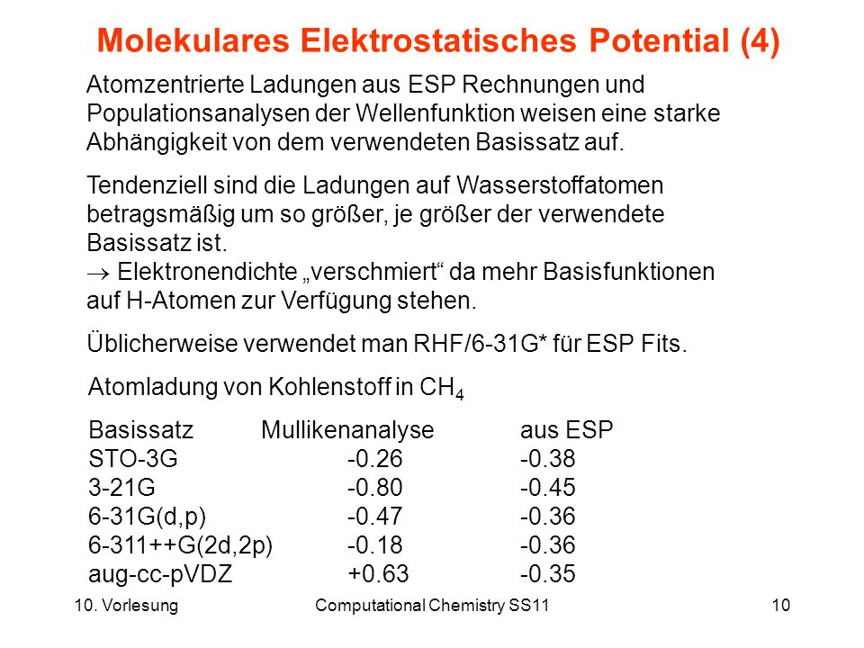 10. VorlesungComputational Chemistry SS1110 Molekulares Elektrostatisches Potential (4) Atomzentrierte Ladungen aus ESP Rechnungen und Populationsanal