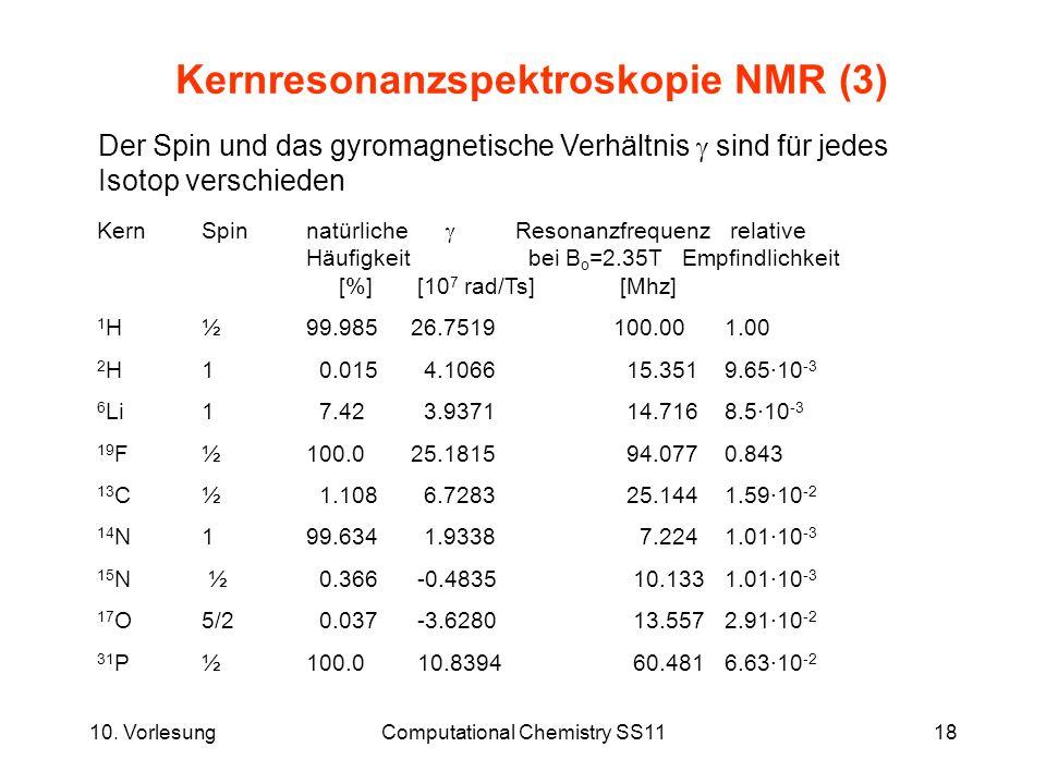 10. VorlesungComputational Chemistry SS1118 Kernresonanzspektroskopie NMR (3) Der Spin und das gyromagnetische Verhältnis sind für jedes Isotop versch