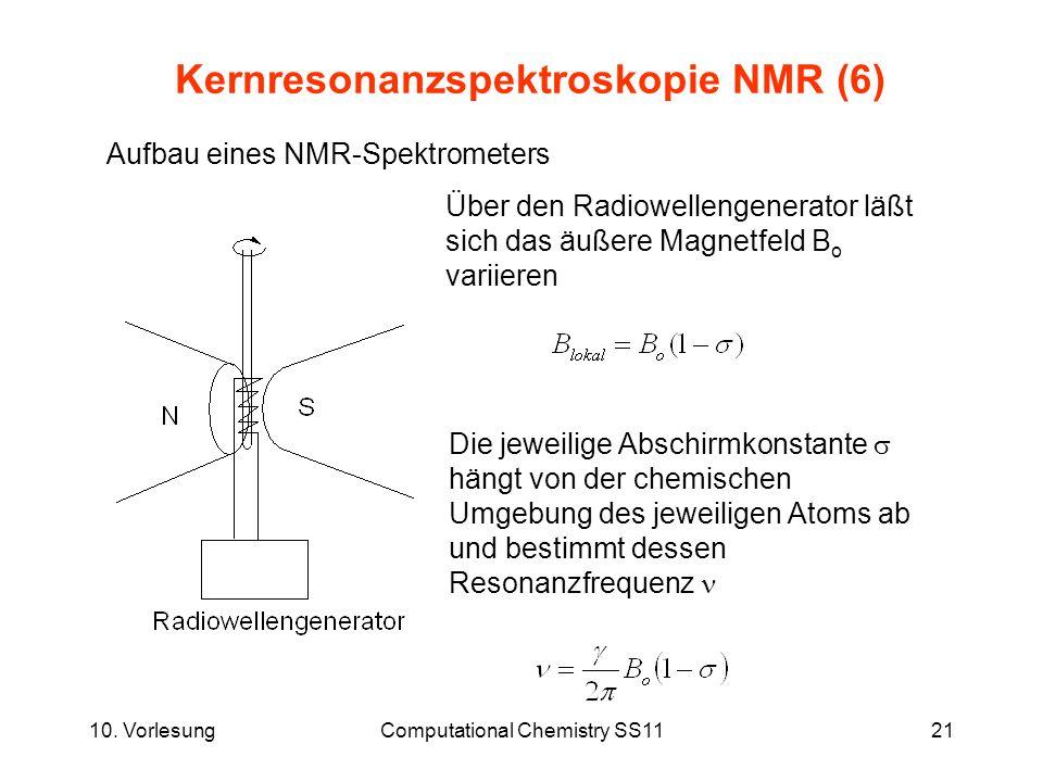 10. VorlesungComputational Chemistry SS1121 Kernresonanzspektroskopie NMR (6) Aufbau eines NMR-Spektrometers Über den Radiowellengenerator läßt sich d