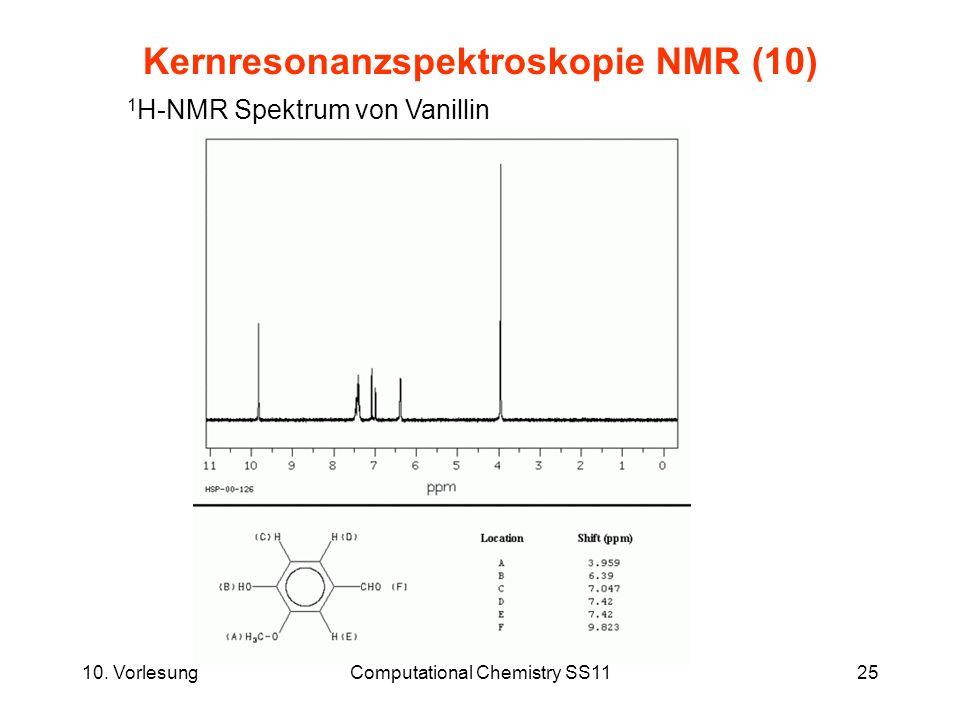10. VorlesungComputational Chemistry SS1125 Kernresonanzspektroskopie NMR (10) 1 H-NMR Spektrum von Vanillin