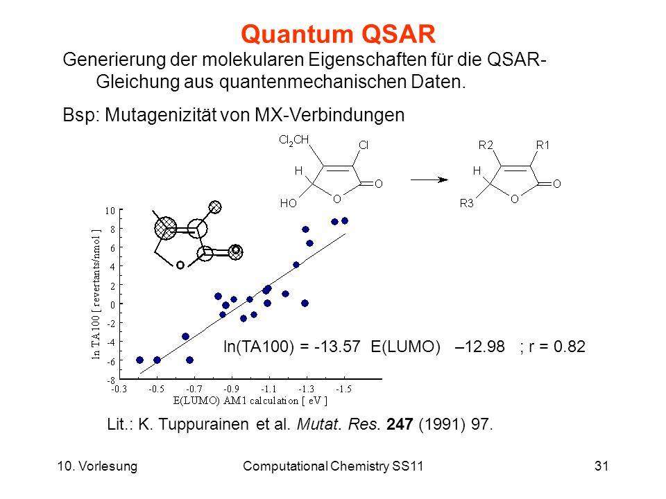 10. VorlesungComputational Chemistry SS1131 Quantum QSAR Generierung der molekularen Eigenschaften für die QSAR- Gleichung aus quantenmechanischen Dat