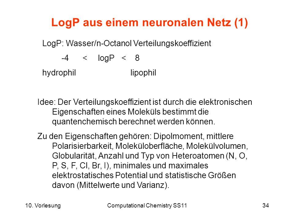 10. VorlesungComputational Chemistry SS1134 LogP aus einem neuronalen Netz (1) LogP: Wasser/n-Octanol Verteilungskoeffizient -4 < logP < 8 hydrophilli