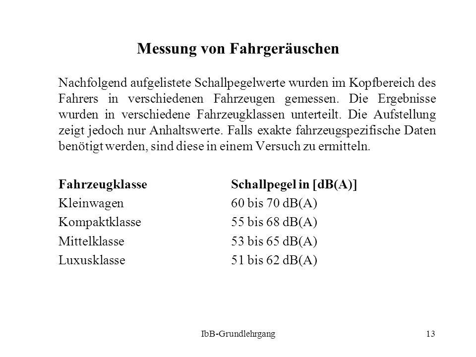 IbB-Grundlehrgang13 Messung von Fahrgeräuschen Nachfolgend aufgelistete Schallpegelwerte wurden im Kopfbereich des Fahrers in verschiedenen Fahrzeugen