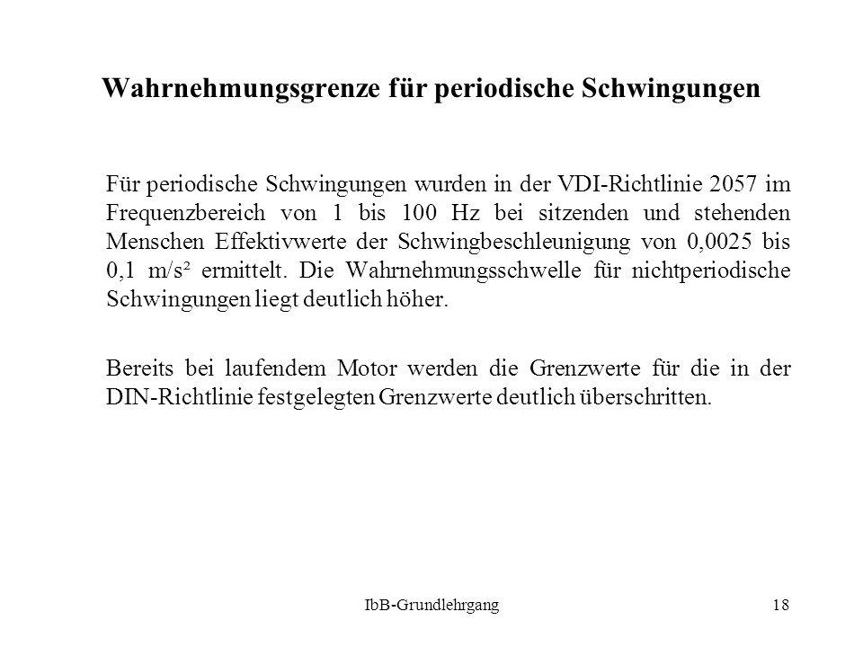IbB-Grundlehrgang18 Wahrnehmungsgrenze für periodische Schwingungen Für periodische Schwingungen wurden in der VDI-Richtlinie 2057 im Frequenzbereich