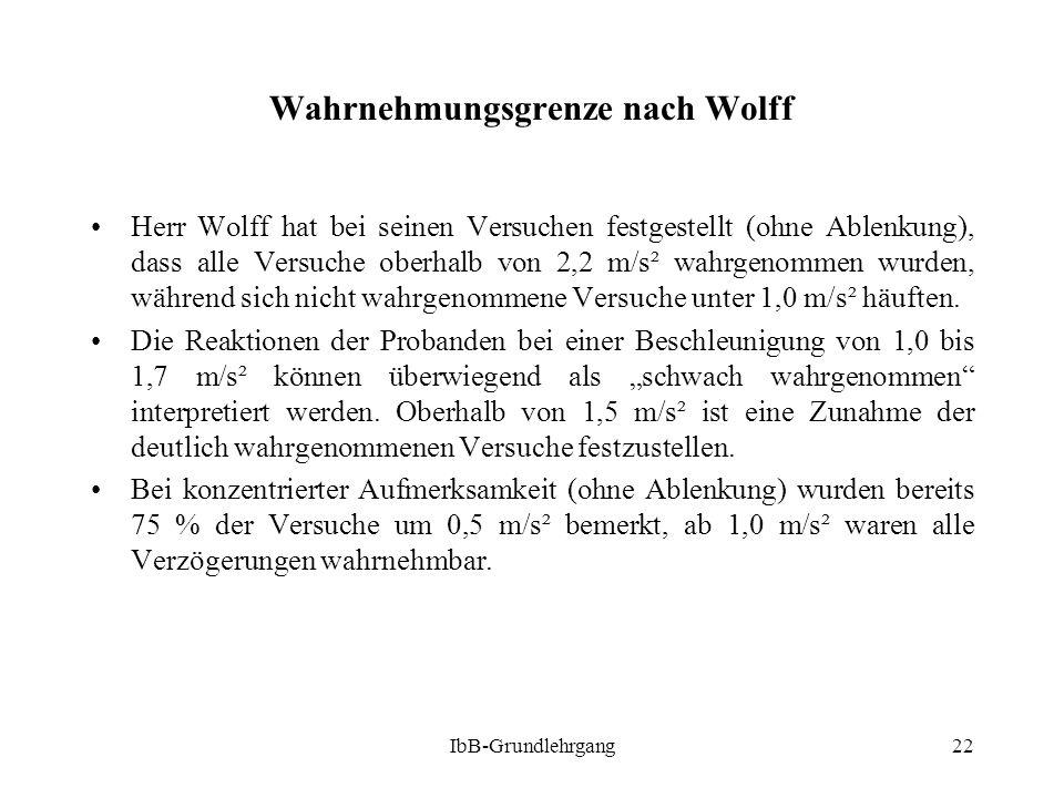 IbB-Grundlehrgang22 Wahrnehmungsgrenze nach Wolff Herr Wolff hat bei seinen Versuchen festgestellt (ohne Ablenkung), dass alle Versuche oberhalb von 2