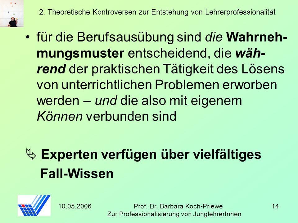 10.05.2006Prof. Dr. Barbara Koch-Priewe Zur Professionalisierung von JunglehrerInnen 14 2. Theoretische Kontroversen zur Entstehung von Lehrerprofessi