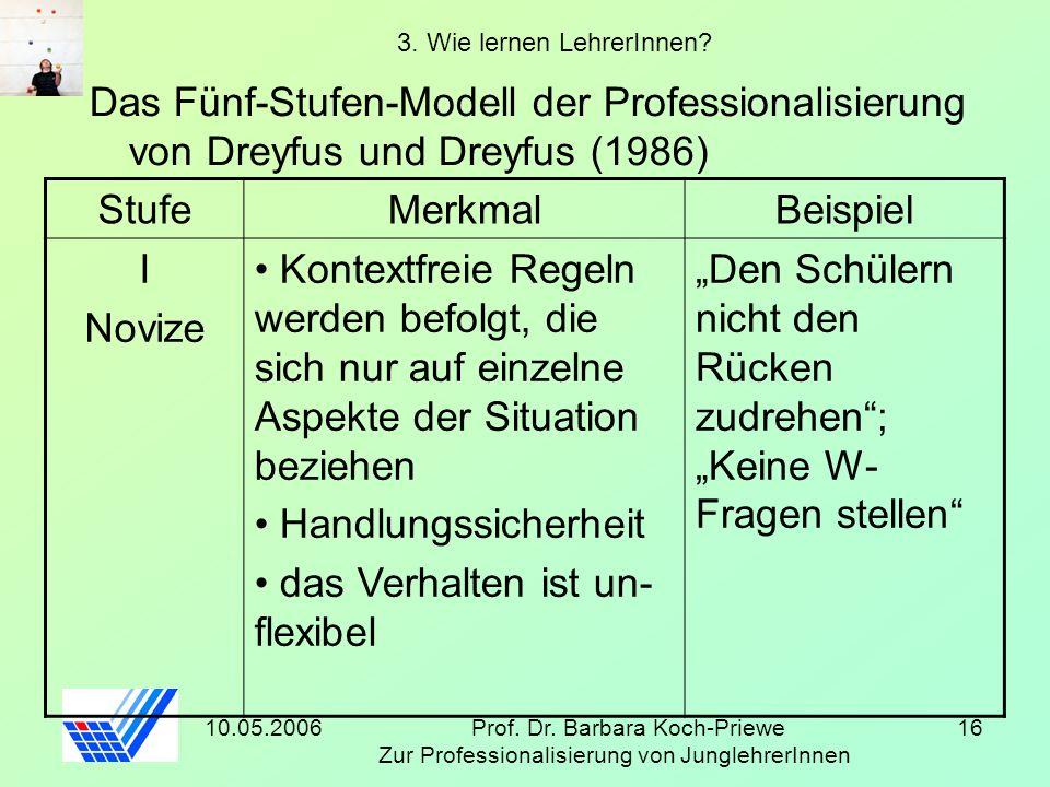 10.05.2006Prof. Dr. Barbara Koch-Priewe Zur Professionalisierung von JunglehrerInnen 16 3. Wie lernen LehrerInnen? Das Fünf-Stufen-Modell der Professi