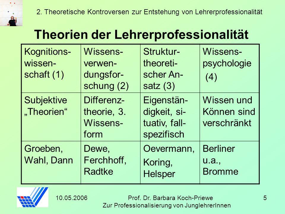 10.05.2006Prof. Dr. Barbara Koch-Priewe Zur Professionalisierung von JunglehrerInnen 5 Theorien der Lehrerprofessionalität Kognitions- wissen- schaft