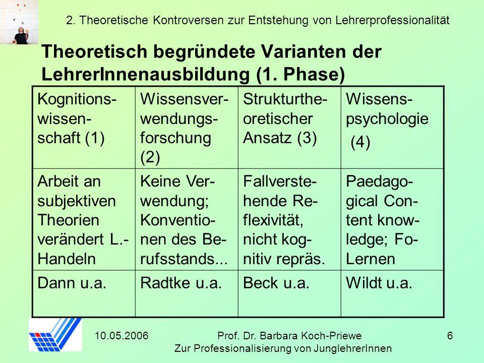 10.05.2006Prof. Dr. Barbara Koch-Priewe Zur Professionalisierung von JunglehrerInnen 6 Theoretisch begründete Varianten der LehrerInnenausbildung (1.