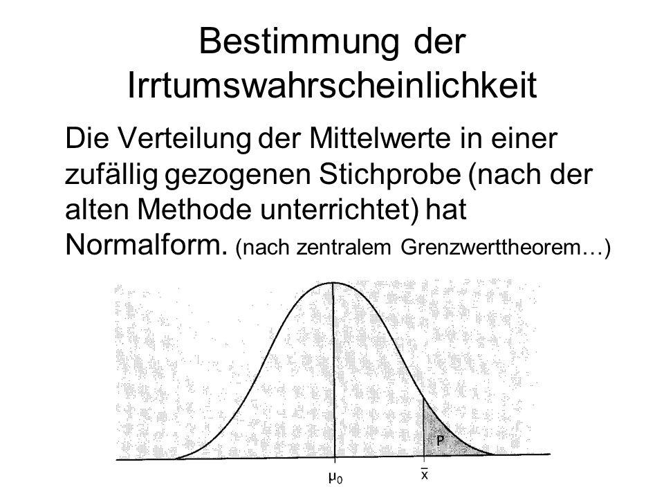 Bestimmung der Irrtumswahrscheinlichkeit Die Verteilung der Mittelwerte in einer zufällig gezogenen Stichprobe (nach der alten Methode unterrichtet) hat Normalform.