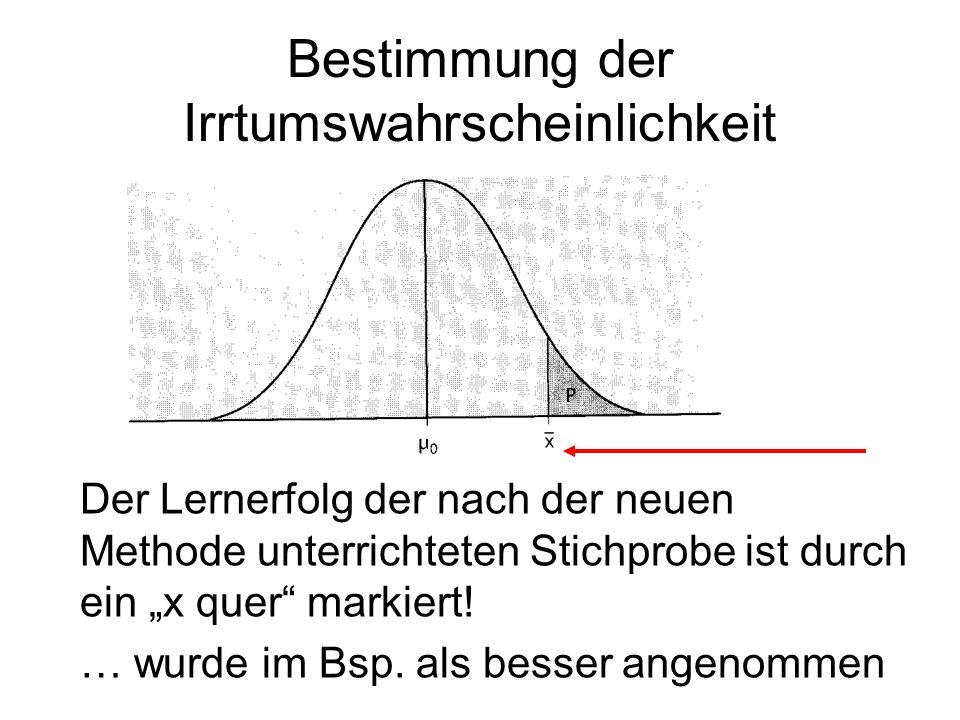 Bestimmung der Irrtumswahrscheinlichkeit Der Lernerfolg der nach der neuen Methode unterrichteten Stichprobe ist durch ein x quer markiert! … wurde im