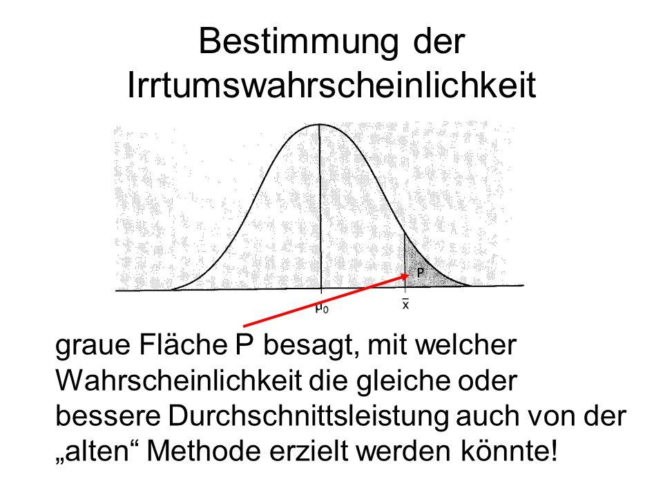 Bestimmung der Irrtumswahrscheinlichkeit graue Fläche P besagt, mit welcher Wahrscheinlichkeit die gleiche oder bessere Durchschnittsleistung auch von der alten Methode erzielt werden könnte!