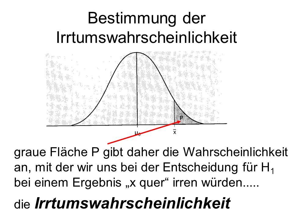 Bestimmung der Irrtumswahrscheinlichkeit graue Fläche P gibt daher die Wahrscheinlichkeit an, mit der wir uns bei der Entscheidung für H 1 bei einem Ergebnis x quer irren würden.....