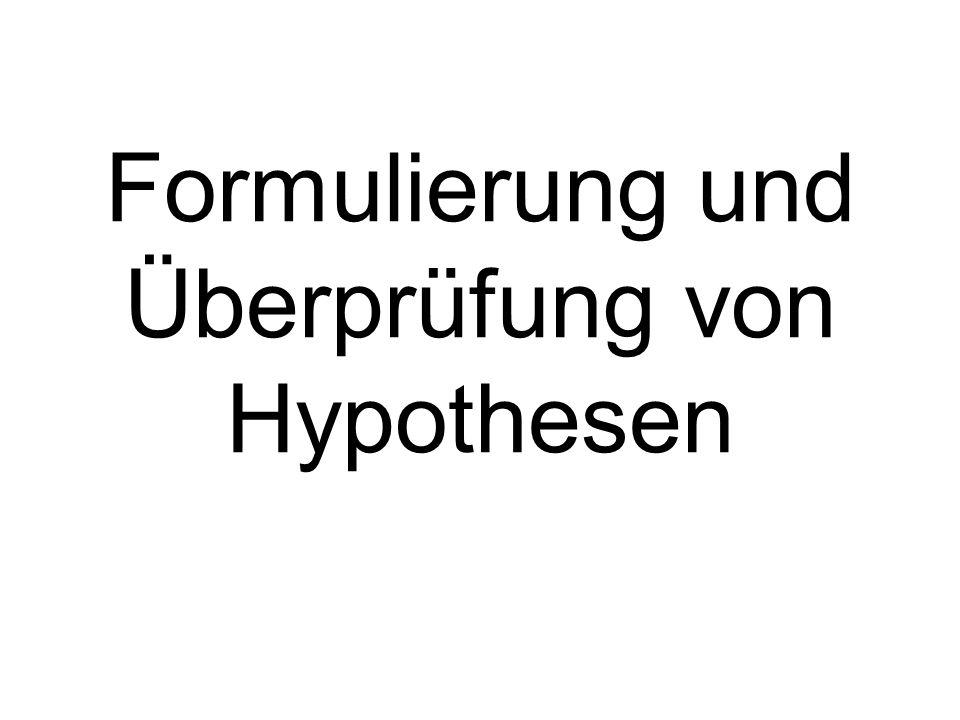 Formulierung und Überprüfung von Hypothesen