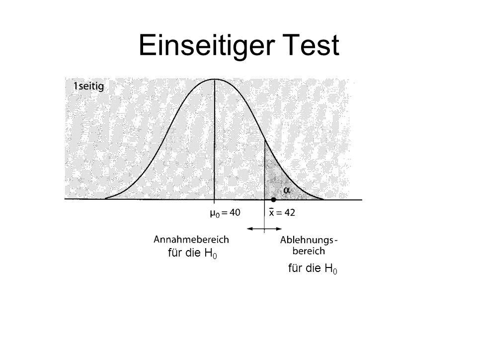 Einseitiger Test für die H 0