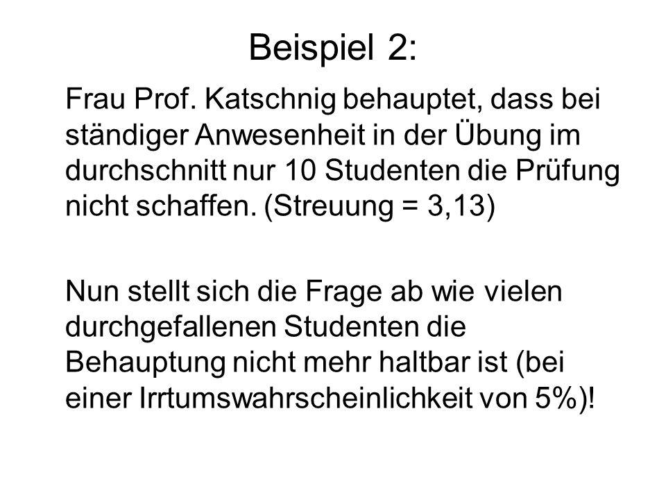 Beispiel 2: Frau Prof. Katschnig behauptet, dass bei ständiger Anwesenheit in der Übung im durchschnitt nur 10 Studenten die Prüfung nicht schaffen. (