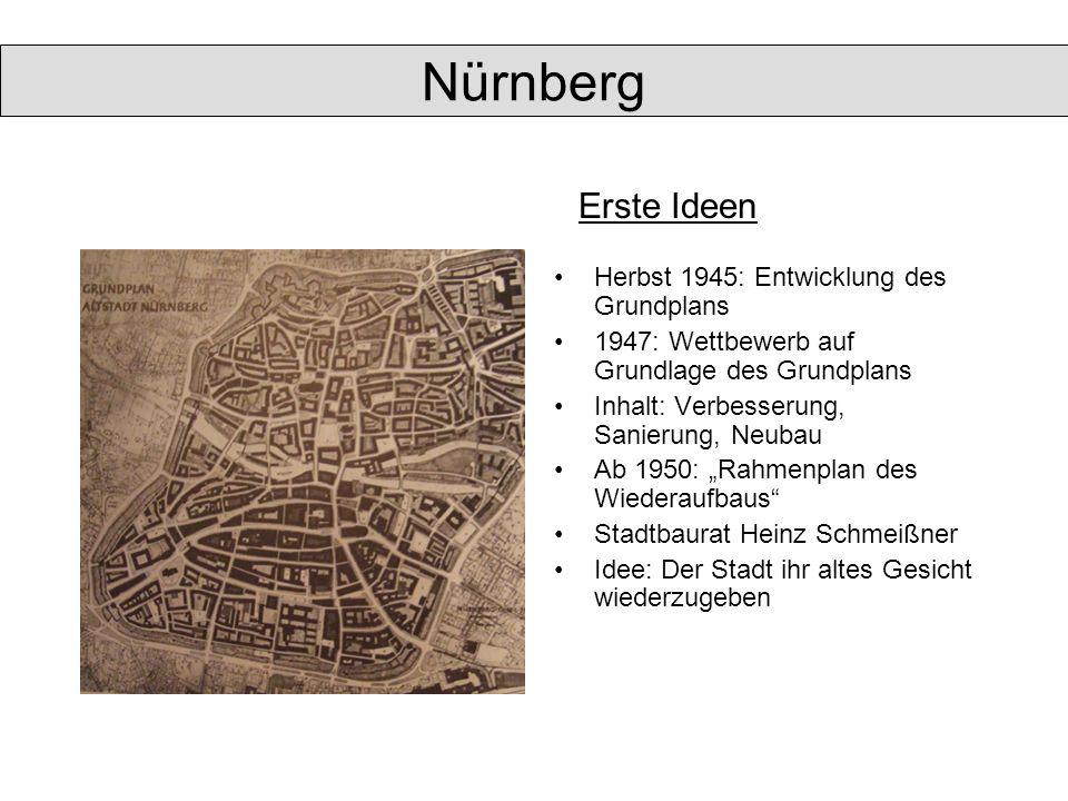 Herbst 1945: Entwicklung des Grundplans 1947: Wettbewerb auf Grundlage des Grundplans Inhalt: Verbesserung, Sanierung, Neubau Ab 1950: Rahmenplan des