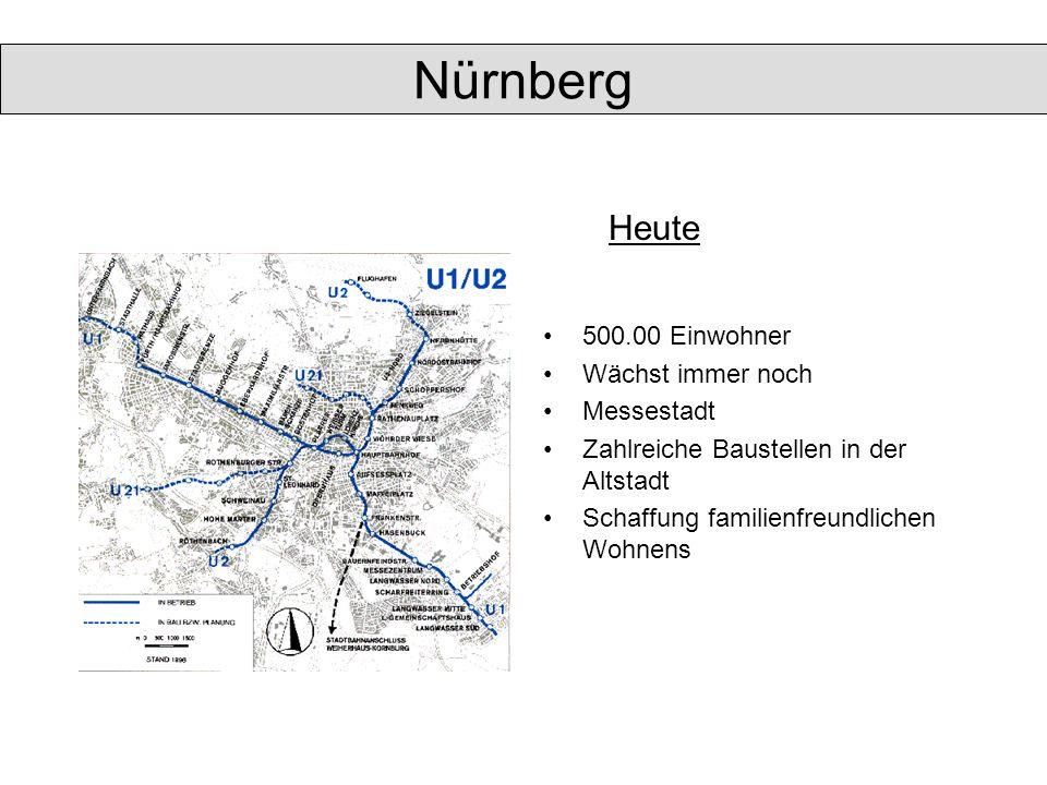 500.00 Einwohner Wächst immer noch Messestadt Zahlreiche Baustellen in der Altstadt Schaffung familienfreundlichen Wohnens Nürnberg Heute